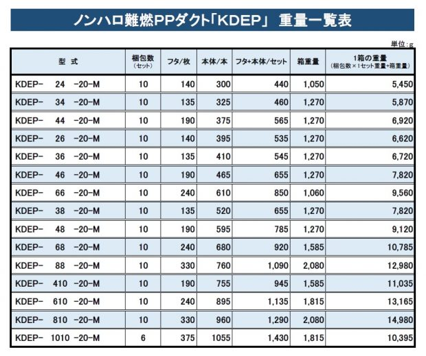 KDEP重量一覧表