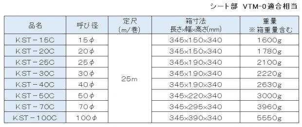 KST-C17.8.8