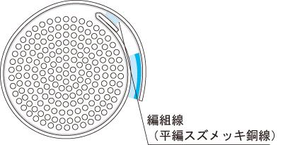 ノイズプロテクトチューブ マジックタイプ 断面図