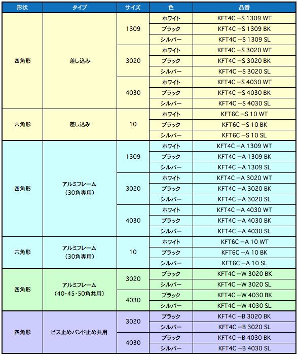 配線フレキシブルチューブ専用固定具 品番一覧