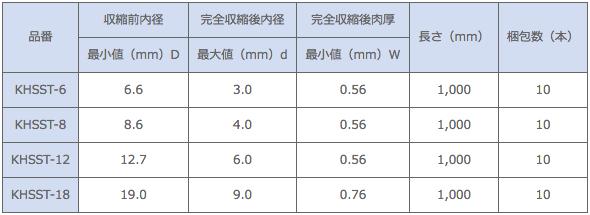 熱収縮シールドチューブ 型式一覧(KHSST)
