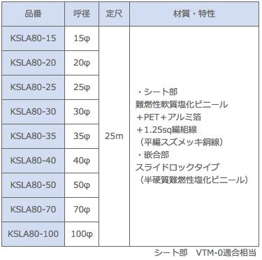 ノイズプロテクトチューブ スライドロックタイプ(80μm) 型式一覧(KSLA80)
