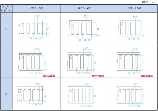 セパレータ (KDSシリーズ)型式一覧